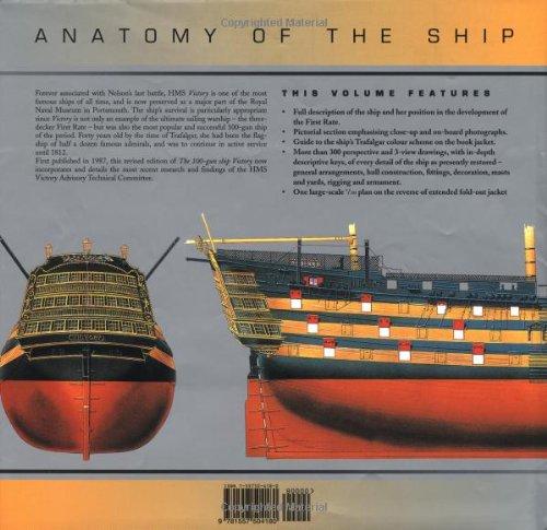 John McKay - The 100-Gun Ship Victory (Anatomy of the Ship) - 1987.pdf
