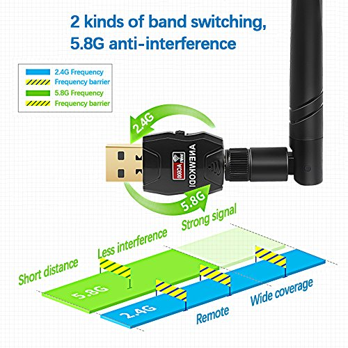 ANEWKODI USB Wifi Adapter Wireless Network Card 5dBi 2.4GHz/5GHz Dual Band 802.11AC Wireless Card for Desktop/Laptop/PC,Support Windows 10/8/7/Vista/XP/2000/Mac Os 10.4-10.12.4 by ANEWKODI (Image #1)