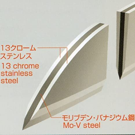 TAMAHAGANE cuchillo de pan de bambú 230 mm TK-1118: Amazon ...