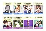 Lados Spanish- Spanish Flash Cards- Learn Basic