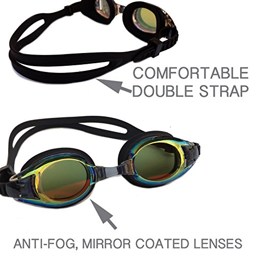 how to remove anti fog coating from swim goggles