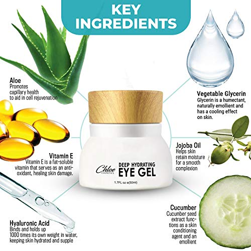 513IXI2Ew4L - Eye Cream For Dark Circles and Puffiness - Anti Aging Wrinkle Remover Eye Gel - Under Eyes Treatment for Men and Women