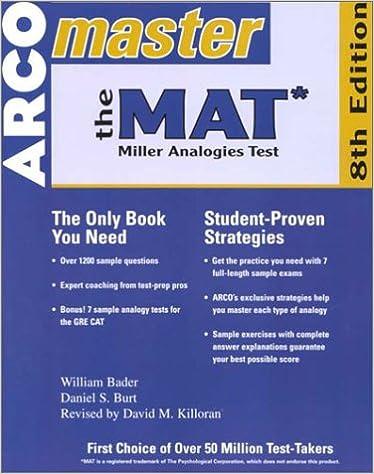 Miller Analogies Test Master the Mat 2001
