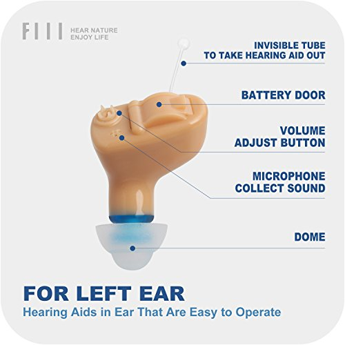 Buy digital hearing aids on the market