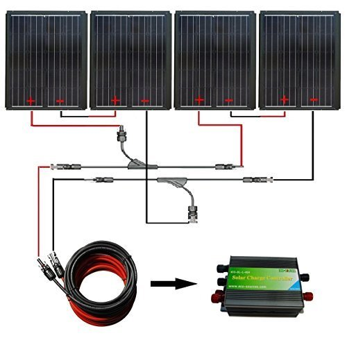 ECO-WORTHY 360 Watts 24 V Solar Panel System Kit: 3 pc panel + controller Offgrid Power for Caravan Garten Boat