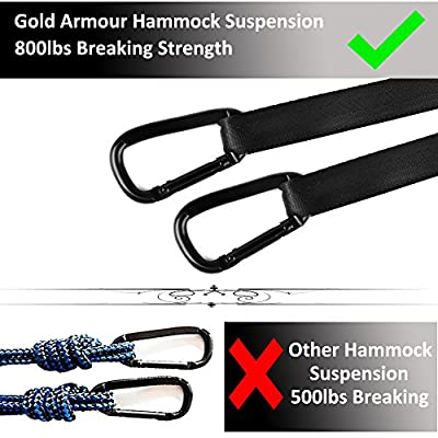 Gold Armour Camping Hammock and Bug Net Set - Double Parachute Hammock (2 Tree Straps 32 Loops/20 ft Included) USA Brand Lightweight Men Women Kids, Camping Accessories Gear (Blue & Gray): Sports & Outdoors