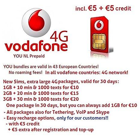 Vodafone NL | 4G/LTE Europe Prepaid SIM | free 4G data
