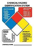 National Marker HM14RB Hazardous Materials