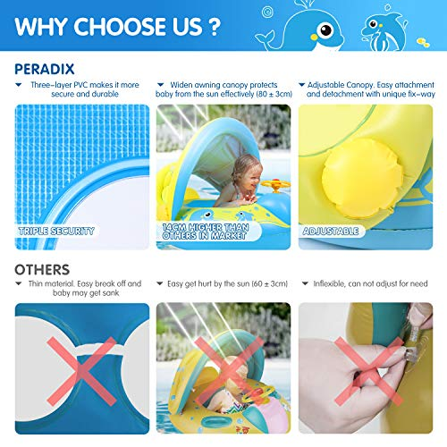 Peradix Baby Swimming Pool Float Boat Trainer Seat Inflatable Swim Rings with Repair Patch and Adjustable Sunshade Kids Inflatable Pool Toys for 6 to 36 Months (25Kg) (Blue-Yellow)