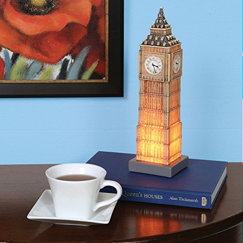 Home Design Gift Ideas: London Themed Gift Ideas In The Home Decor Category