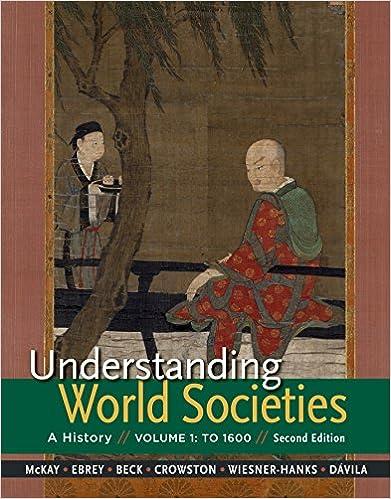 Amazon understanding world societies volume 1 to 1600 understanding world societies volume 1 to 1600 second edition fandeluxe Images
