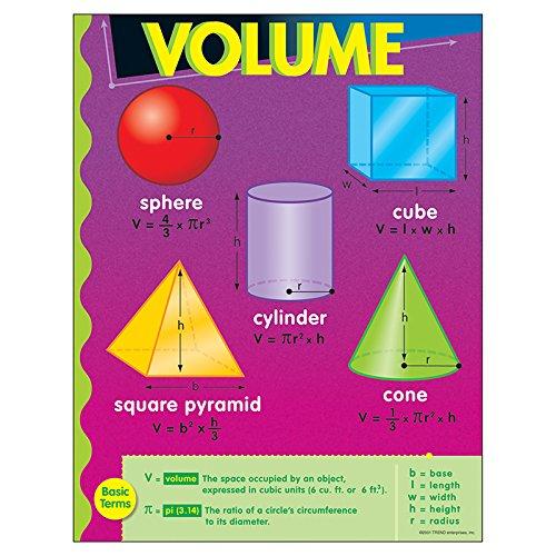 Geometry Learning Chart - Trend Enterprises Inc. Volume Learning Chart, 17
