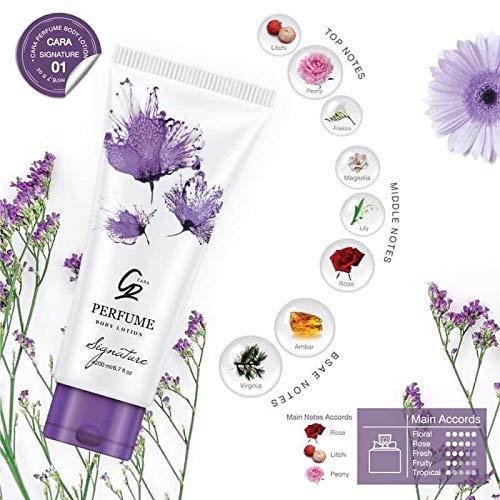Amazon.com: Perfume corporal de loción CARA perfume + ...