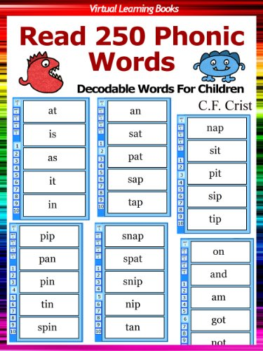 Learn To Read Flashcards Inspiracao Kids Activities border=