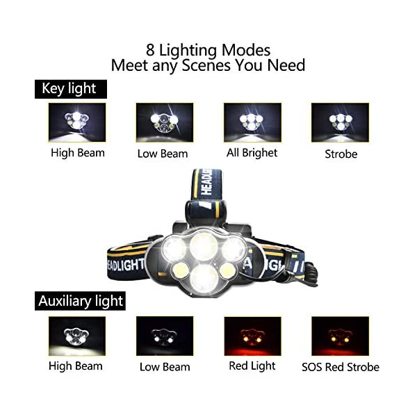 ELMCHEE-Rechargeable-headlamp-6-LED-8-Modes-18650-USB-Rechargeable-Waterproof-Flashlight-Head-Lights-for-Camping-Hiking-Outdoors-2