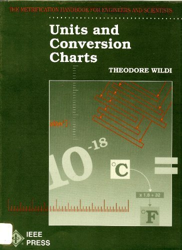 unit conversions - 7