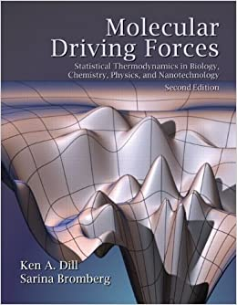 Molecular Driving Forces: Statistical Thermodynamics In Biology, Chemistry, Physics, And Nanoscience, 2nd Edition Download.zip