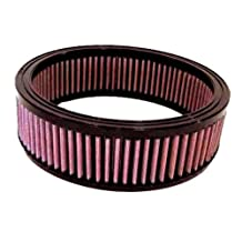 K&N E-1015 High Performance Replacement Air Filter