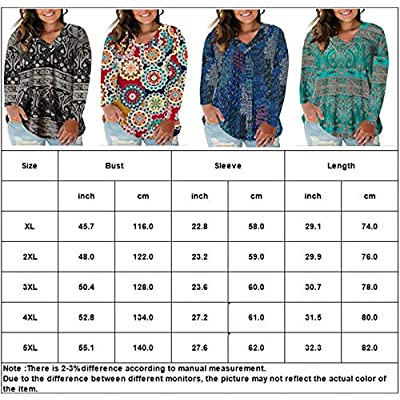 IMIDO Womens Tops Plus Size Floral V Neck Tee Shirts Casual Soft Buttons up Blouses Summer Short Sleeve at Women's Clothing store
