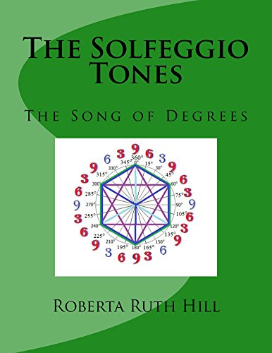 The Solfeggio Tones: The Song of Degrees (English Edition)