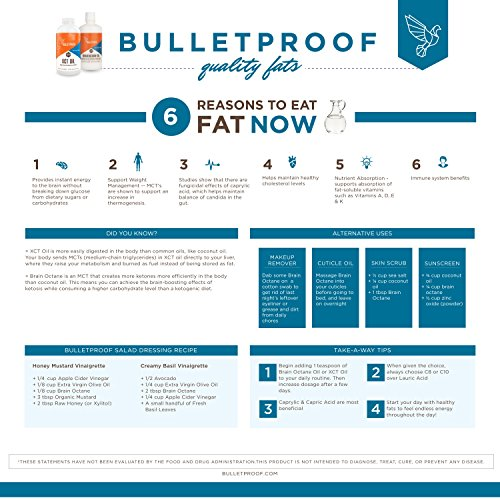 Bulletproof Xct Oil Keto Friendly Energy Ketogenic Diet More Than