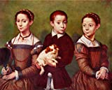 Sofonisba Anguissola Three Children With Dog 159