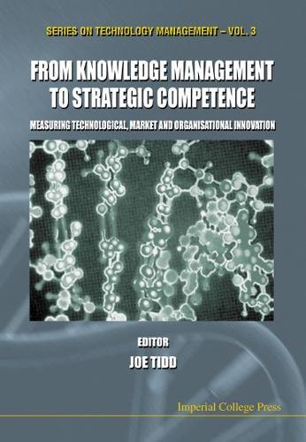 From Knowledge Management to Strategic Competence: Measuring Technological, Market and Organizational Innovation (Techno