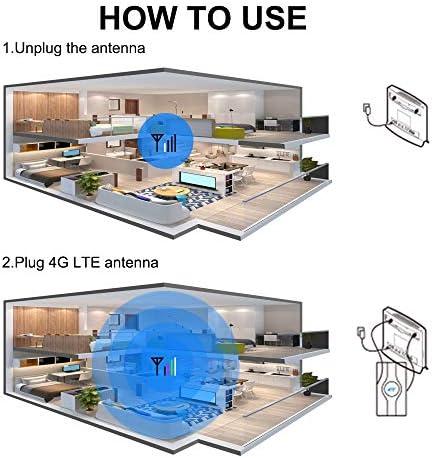 router/modem/hotspot device