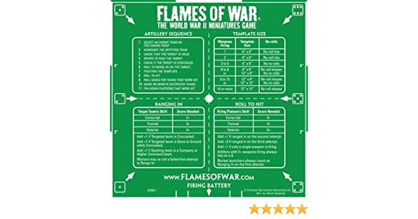 Amazon.com: Flames Of War Green Artillery Template (imperial, 2012 ...