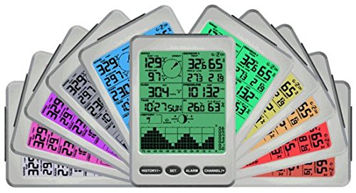 Ambient Weather WS-12 Wireless Weather Station Featuring Ambient Color Changing Display