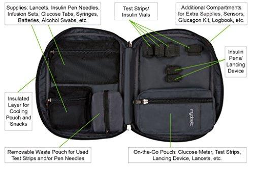 Nylon Ballistic Diabetes Travel all Thompson Carry YwqpaxXCf