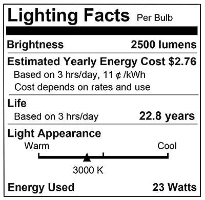 LOHAS LED 6W A15/A19/G25 E26 Daylight /Soft White Warm White LED Light Bulbs,Brightest 40/60 Watt Light Bulbs Replacement