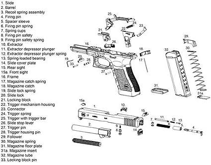 Glock Pistol Diagram - Wiring Diagram Write
