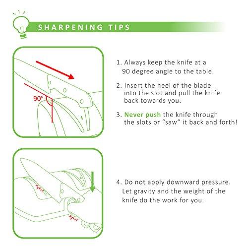 LINKYO Electric Knife Sharpener, Kitchen Knives Sharpening System