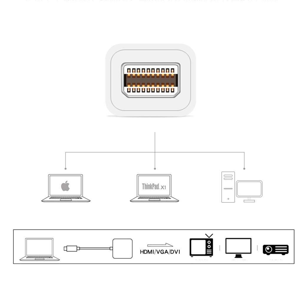 Fliyeong Mini Display Port DP Thunderbolt to HDMI VGA DVI Compatible Microsoft Surface pro 1 2 3 4 Black Durable and Useful