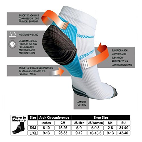 Sport Plantar Fasciitis Arch Support Compression Foot Socks/Foot Sleeves (7 Pairs) - Increases Circulation, Relieve Pain Fast (Black&Blue, L/XL) by Iseasoo (Image #3)