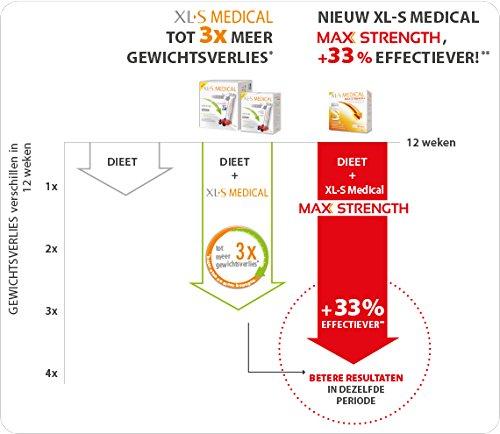 prix compétitif dd008 bc1e3 XLS Medical Extra Fort Max Strenght- 120 Comprimés