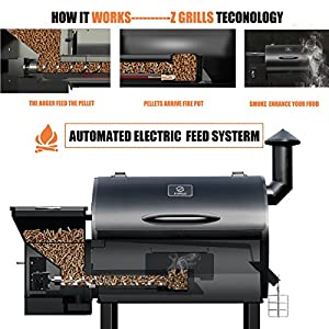 Z GRILLS Wood Pellet Grill & Smoker 700sq in 6-1 bbq grill with Electric Digital Controls for Outdoor Backyard(No Patio Cover) from Z GRILLS