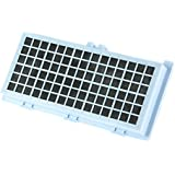 Active Hepa Filter Designed to Fit Miele S2, S3, S7 & S2000, S3000, S7000 SF-AH30 Model Vacuums