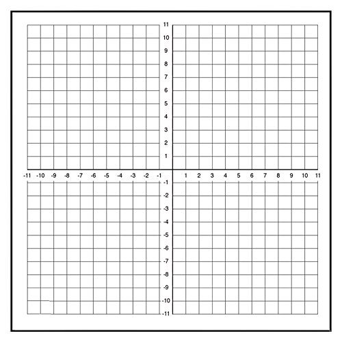 (Geyer Instructional Products 503009 Dry Erase Peel and Stick Graph, Low-Tac, 1