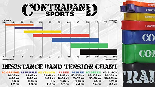 Amazon Contraband Sports 7419 Resistance Bands Weight Lifting