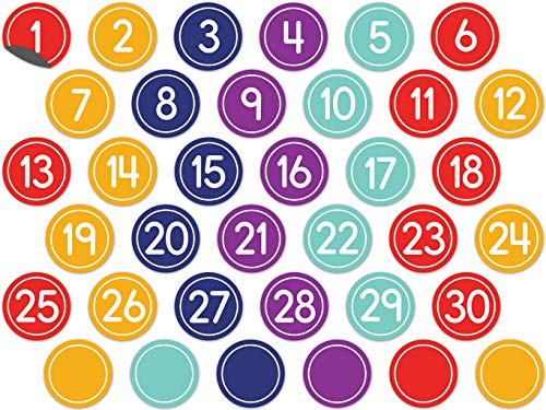 Classic Magnetic Numbers