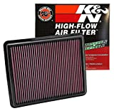 K&N 33-2448 High Performance Replacement Air Filter for 2010 Kia Sorento 2.4L L4 and 3.5L V6