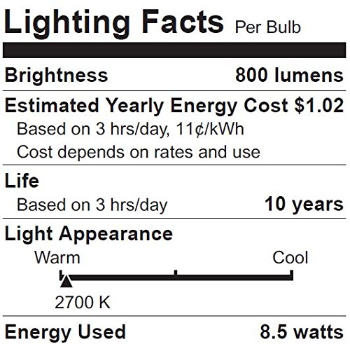 Buy house hold led light