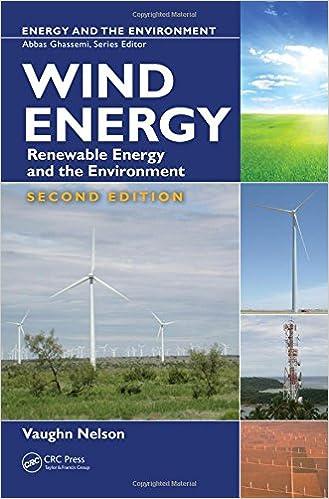 Wind energy in Ireland