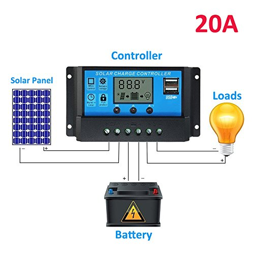 NAMEO 10A/20A/30A LCD Dual USB Port Intelligent Solar Charge Regulator Controller 12V/24V Output 5V Mobile Charger (20A)