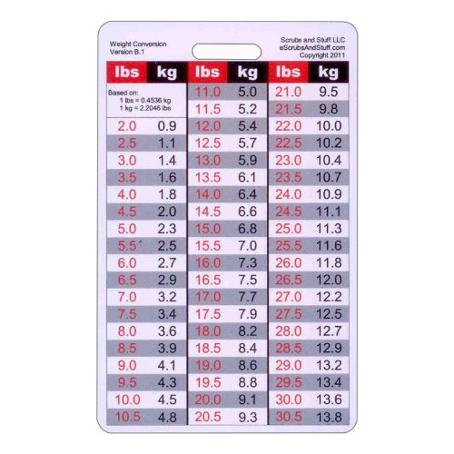 Off Weight Conversion Chart Pediatric Range Vertical Badge Id