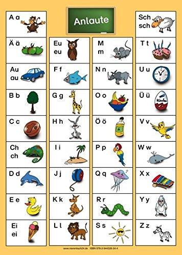 5 Anlauttabellen-Bildkarten A5: Schüler-Tischkarte in Druck- und Schreibschrift