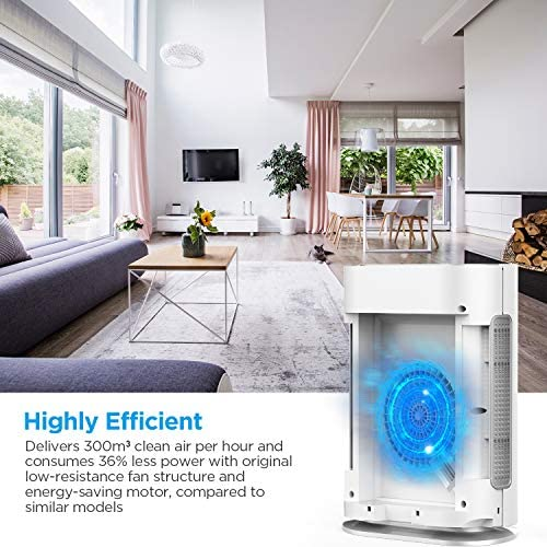 MOOKA True HEPA Air Purifier, Large Room to 540ft , 6-Point Filtration, Odor Eliminator for Allergies and Pets, Ionic UV-C Sterilizer, Air Cleaner for Office Home, Rid of Virus, Mold, Smoke, Odor