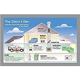 Kidde AC Plug-in Carbon Monoxide and Explosive